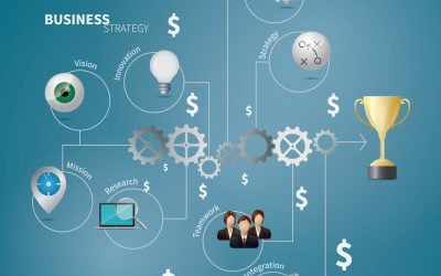 Website Design and SEO: Achieving The Winning Combination?